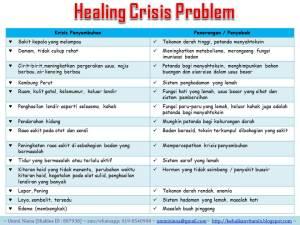 healing-crisis