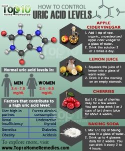 Uric-Acid-Levels-wm-opt