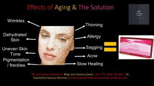 BB Plus Collagen, Effects of Aging